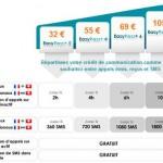 Nouveau forfait mobile tout compris pour frontalier par Transatel :  une offre réservée aux 1000 premiers