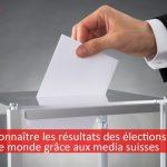 Résultat des élections présidentielles françaises
